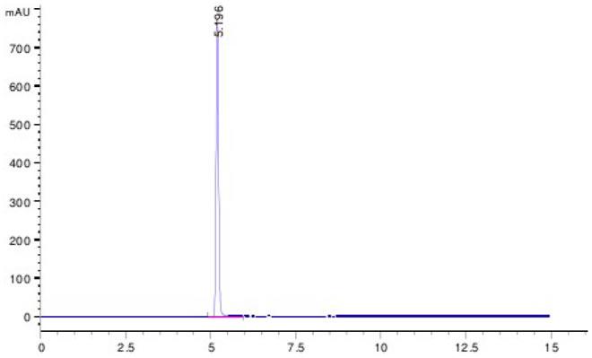5 hydroxymethylfurfural CAS 67 47 0 HPLC - 5-hydroxymethylfurfural CAS 67-47-0
