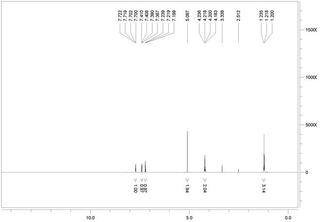 Benazolin ethyl CAS-25059-80-7 HNMR