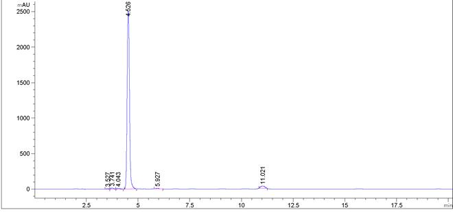 Benazolin ethyl CAS-25059-80-7 HPLC