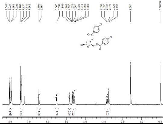 1 Chloro 35 di4 chlorbenzoyl 2 deoxy D ribose CAS 3601 90 9 HNMR - 1-Chloro-3,5-di(4-chlorbenzoyl)-2-deoxy-D-ribose CAS 3601-90-9