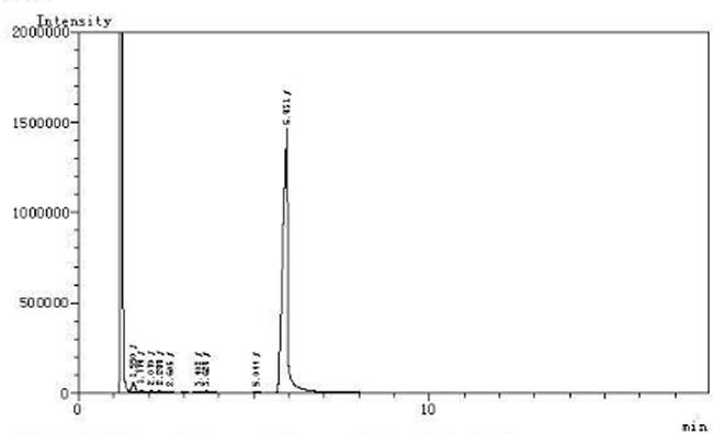 2,5-dihydroxymethyl tetrahydrofuran CAS 104-80-3 GC