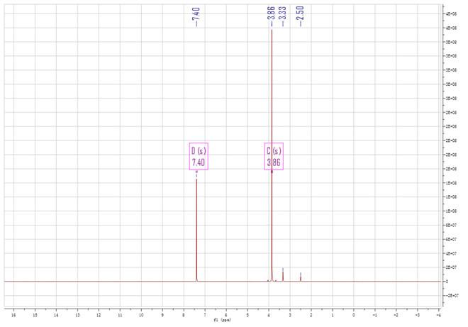 FDME CAS 4282 32 0 HNMR - Dimethyl Furan-2,5-dicarboxylate (FDME) CAS 4282-32-0