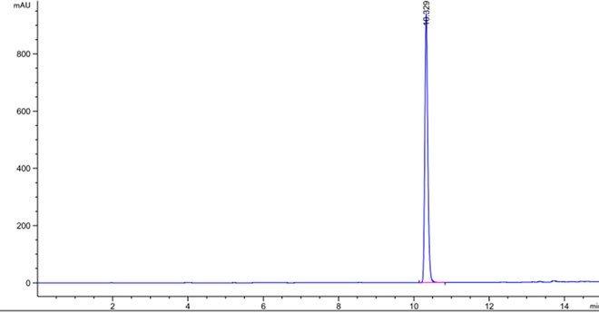 FDME CAS 4282 32 0 HPLC - Dimethyl Furan-2,5-dicarboxylate (FDME) CAS 4282-32-0