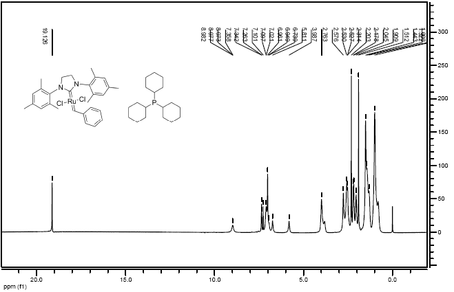 Grubbs Catalyst 2nd Generation CAS 246047 72 3 HNMR - Grubbs Catalyst 2nd Generation CAS 246047-72-3