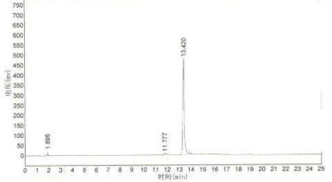 Icaridin-CAS-119515-38-7-GC