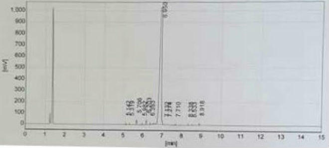 LIMONENE DIOXIDE LDO CAS 96-08-2 HPLC