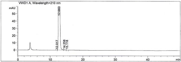 Normal Phase HPLC of Bimatoprost CAS 155206 00 1 - Bimatoprost CAS 155206-00-1