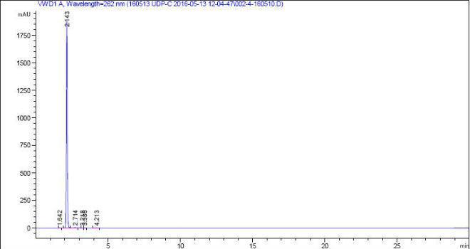 Uridine diphosphate Choline sodium salt CAS NNA 0002 HPLC - Uridine diphosphate Choline sodium salt CAS NNA-0002