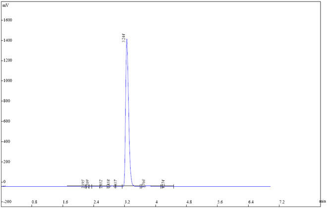 2 Diphenylphosphinobenzaldehyde CAS 50777 76 9 HPLC - 2-Diphenylphosphinobenzaldehyde CAS 50777-76-9