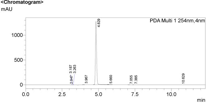 HPLC of NiXanthphos CAS 261733 18 0 - NiXanthphos CAS 261733-18-0
