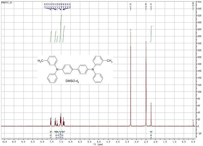 NN Bis3 methylphenyl NN diphenyl11 biphenyl 44 diamine CAS 65181 78 4 HNMR - N,N'-Bis(3-methylphenyl)-N,N'-diphenyl[1,1'-biphenyl]-4,4'-diamine CAS 65181-78-4