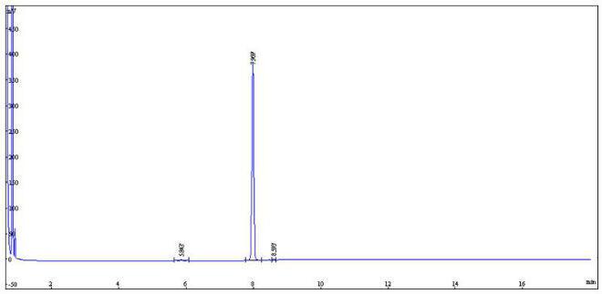 (Trimethyl)methylcyclopentadienylplatinum(IV) CAS 94442-22-5 GC