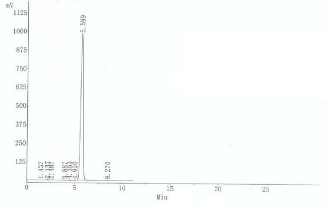 Benazolin CAS 3813-05-6 HPLC