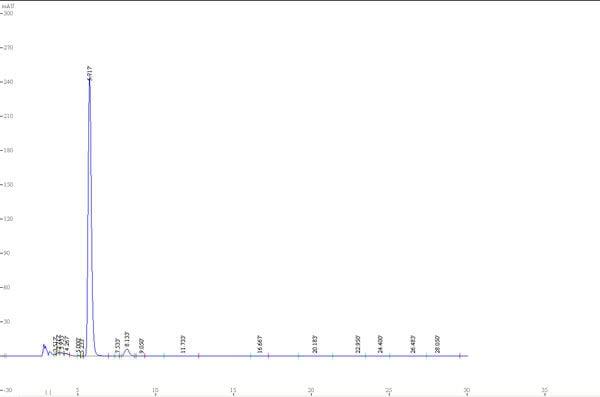 POLYBISPHENOXYPHOSPHAZENE CAS 28212 48 8 HPLC - POLY(BIS(PHENOXY)PHOSPHAZENE) CAS 28212-48-8