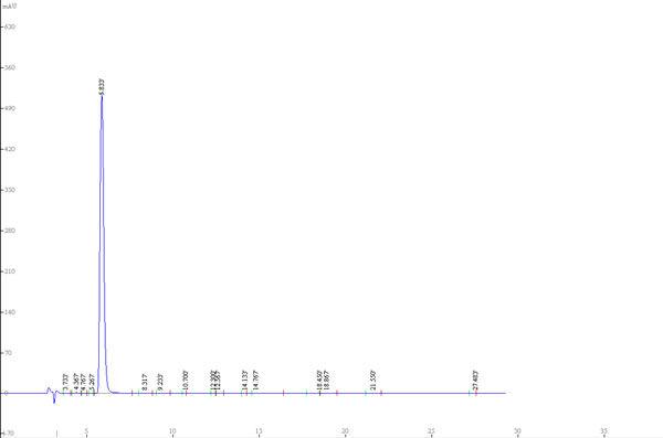 Phenoxycycloposphazene CAS 1184 10 7 HPLC - Phenoxycycloposphazene CAS 1184-10-7