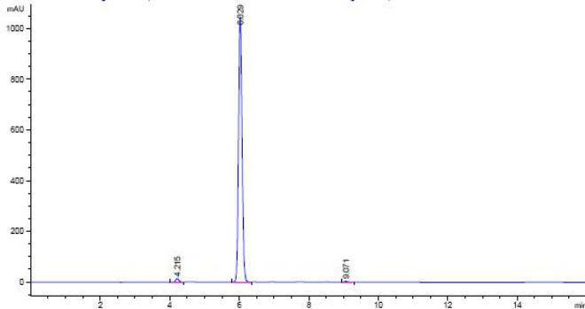 NAD-Na CAS 20111-18-6 HPLC