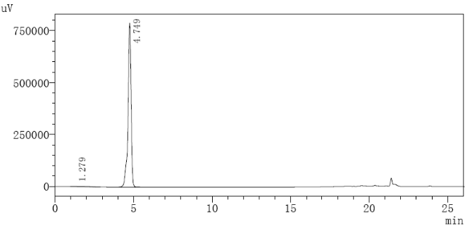 beta-NMN CAS 1094-61-7 HPLC