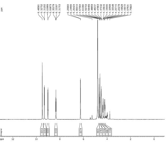 beta-NMN CAS 1094-61-7HNMR