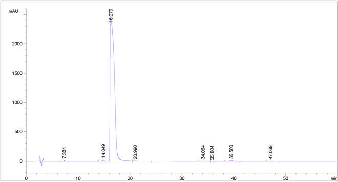 Halofuginone Hydrobromide CAS 17395-31-2 HPLC