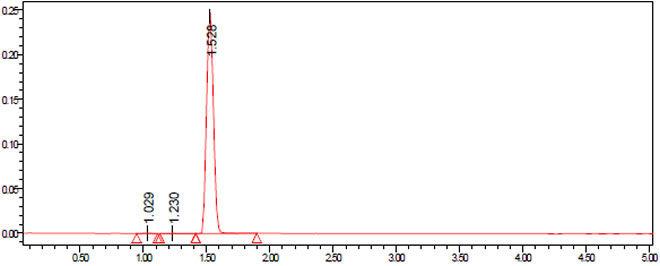 Hexachlorophosphazene CAS 940-71-6 GC