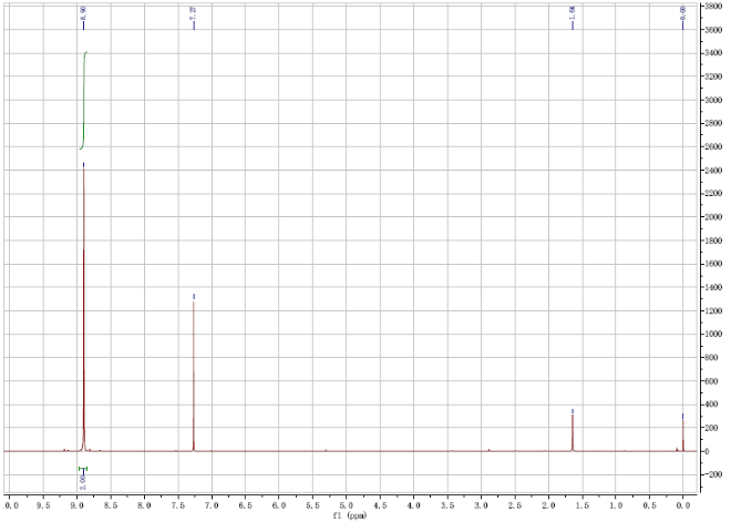 2-Chloro-5-(trifluoromethyl)pyrimidine CAS 69034-12-4 NMR
