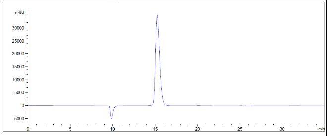 L-(+)-Rhamnose CAS 3615-41-6 HPLC