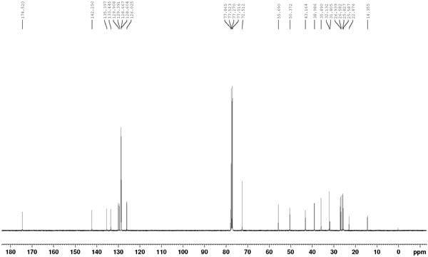CNMR of Methylamido Dihydro Noralfaprostal CAS 155206-01-2