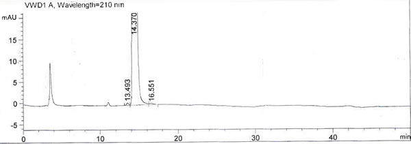 HPLC of Methylamido Dihydro Noralfaprostal CAS 155206-01-2