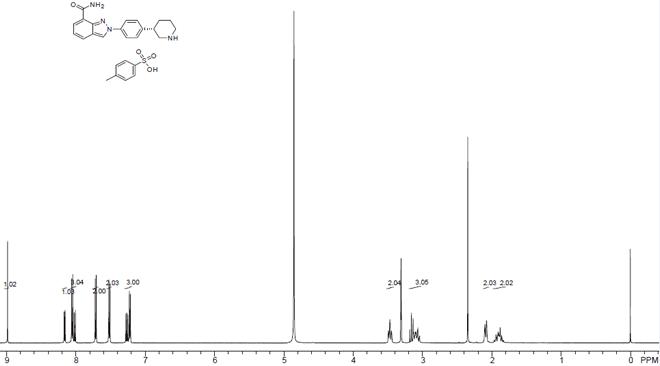 niraparib p-toluenesulfonate CAS 1038915-73-9 HNMR