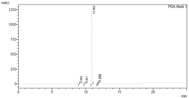 ODM-201CAS 1297538-32-9 HPLC