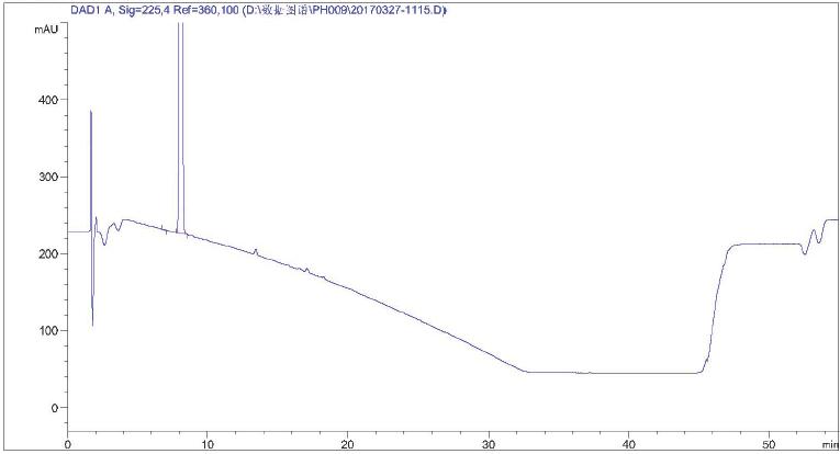 Baricitinib phosphate CAS 1187595-84-1 HPLC