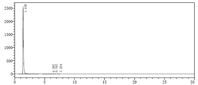 (S)-4-ETHYL-4-HYDROXY-7,8-DIHYDRO-1H-PYRANO[3,4-F]INDOLIZINE-3,6,10(4H)-TRIONE CAS 110351-94-5 HPLC