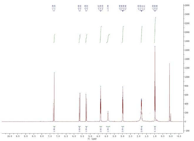 (S)-4-ETHYL-4-HYDROXY-7,8-DIHYDRO-1H-PYRANO[3,4-F]INDOLIZINE-3,6,10(4H)-TRIONE CAS 110351-94-5 NMR