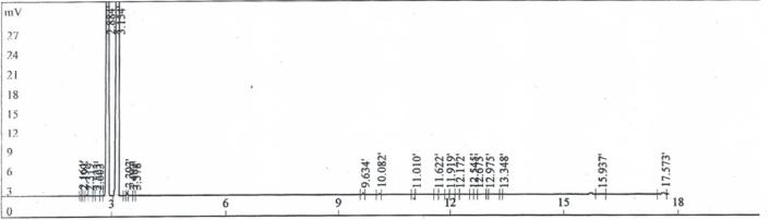 2-Methyl tetrohydrofuran-3-thiol CAS 57124-87-5 FEMA 3787 GC